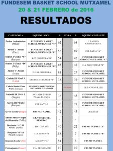 Resultados 20 y 21 de febrero