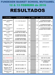 resultados 12