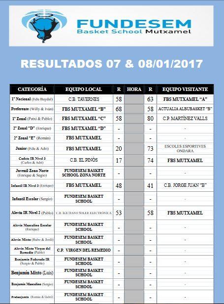 resultados-7-y-8